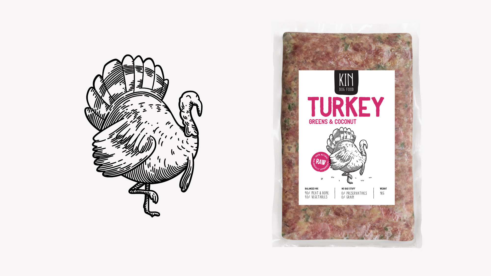 Dog food packaging - Turkey