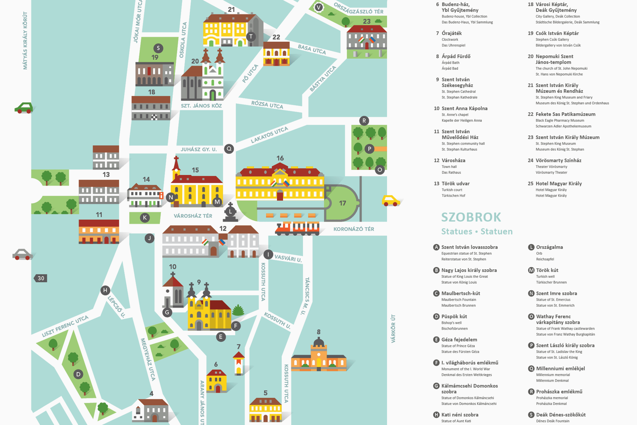 City guide poster map